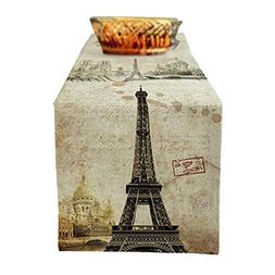 Aothpher 12 inch by 50 inch Retro French Style Eiffel Tower