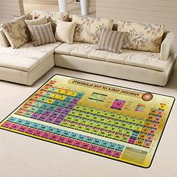 ALAZA Non Slip Area Rug Home Decor, Hipster Periodic Table D
